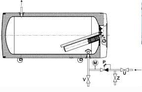 plechová konstrukce ohřívače dražice
