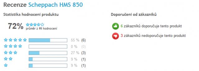 recenze scheppach hms 850