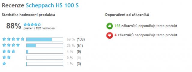 scheppach hs 100 recenze